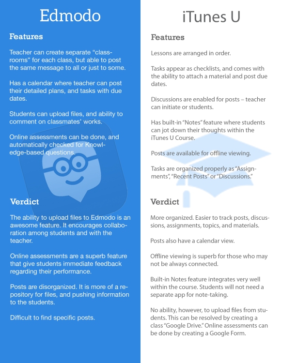 Edmodo vs iTunes U